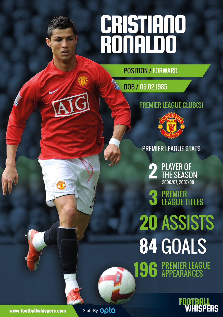 player graphics cristiano ronaldo