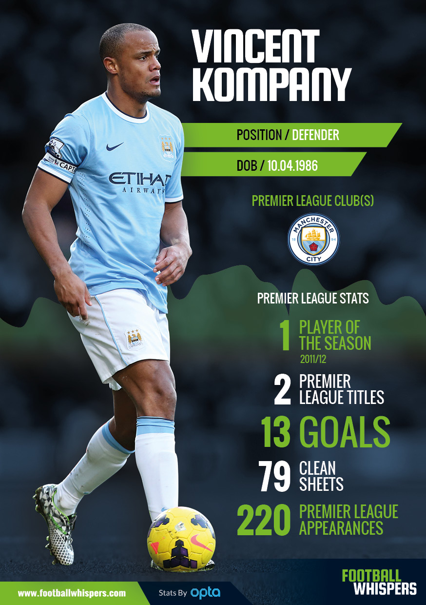 player graphics vincent kompany
