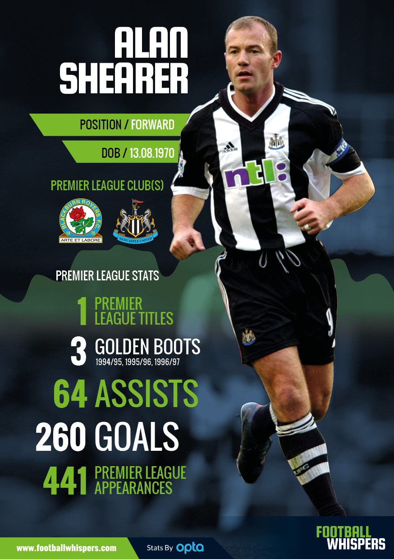 player_graphics_alan_shearer
