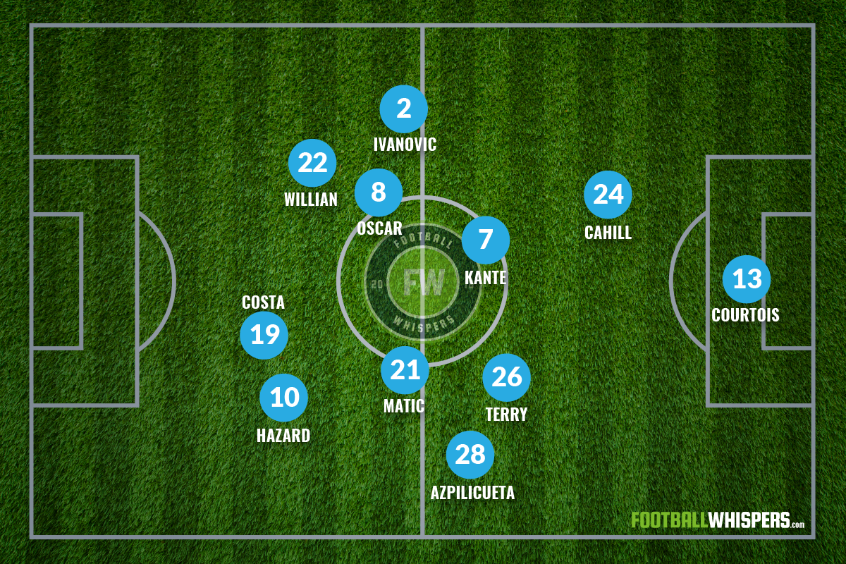 fw-pitch-line-up-chelsea-04-10-16-01