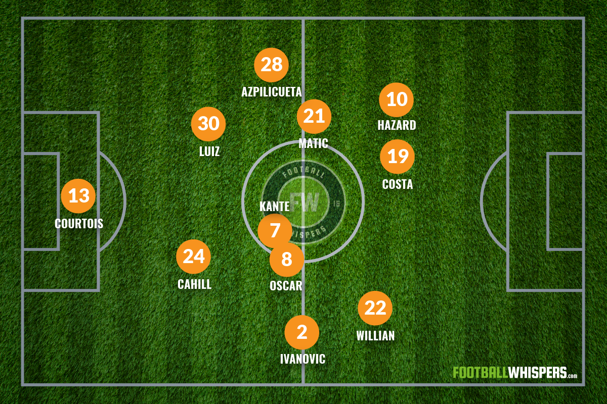 fw-pitch-line-up-chelsea-04-10-16-02