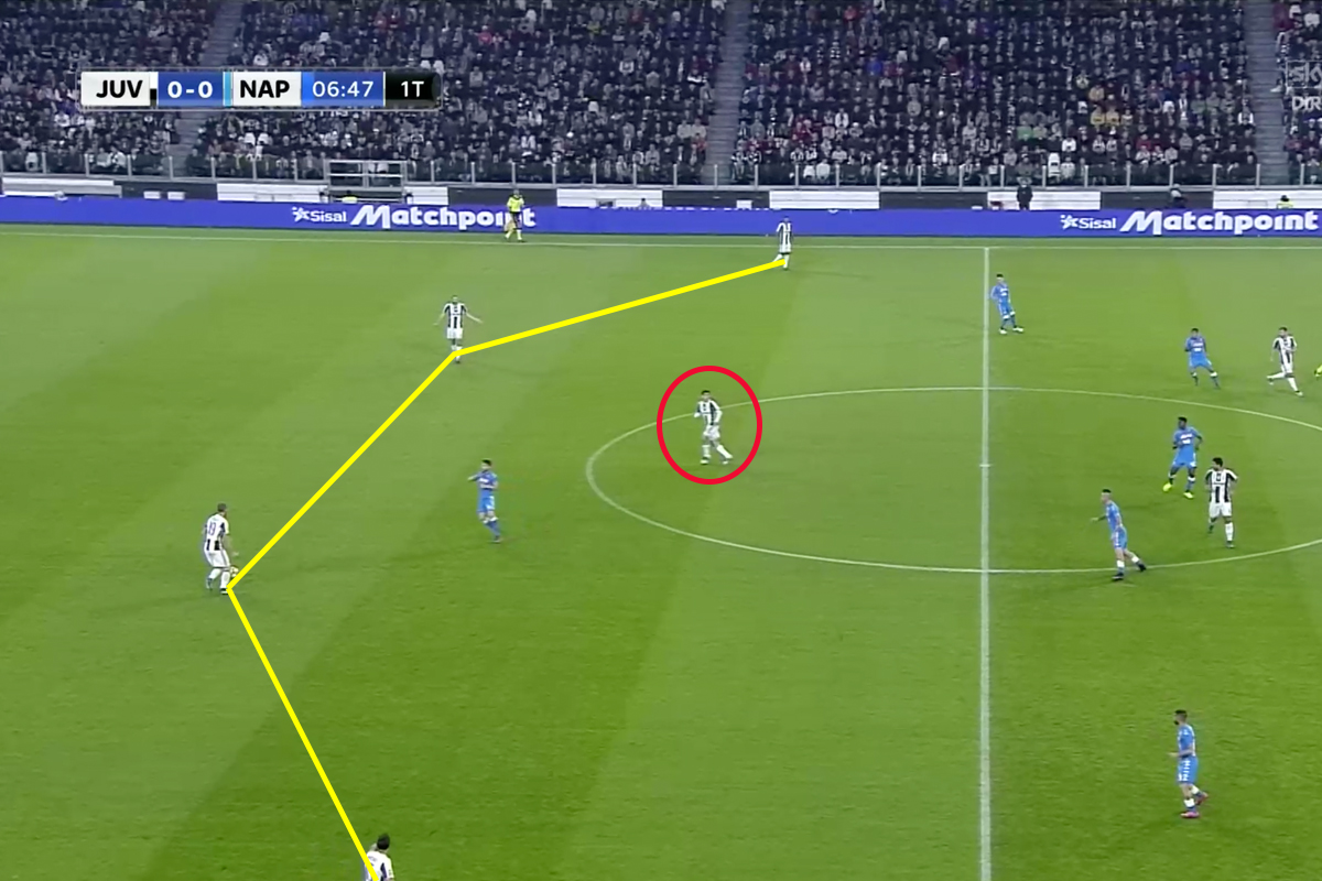 In possession Juventus move to a back four.