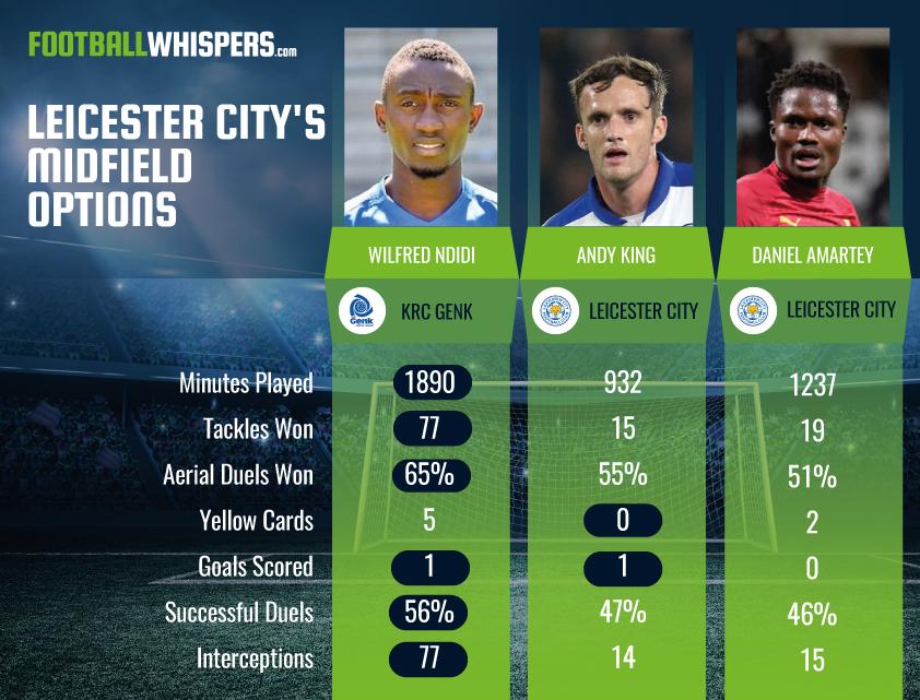 leicester-citiys-midfield-options