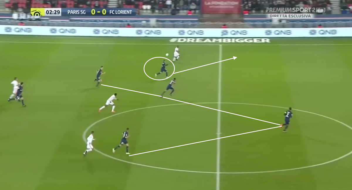 Verratti covering depth