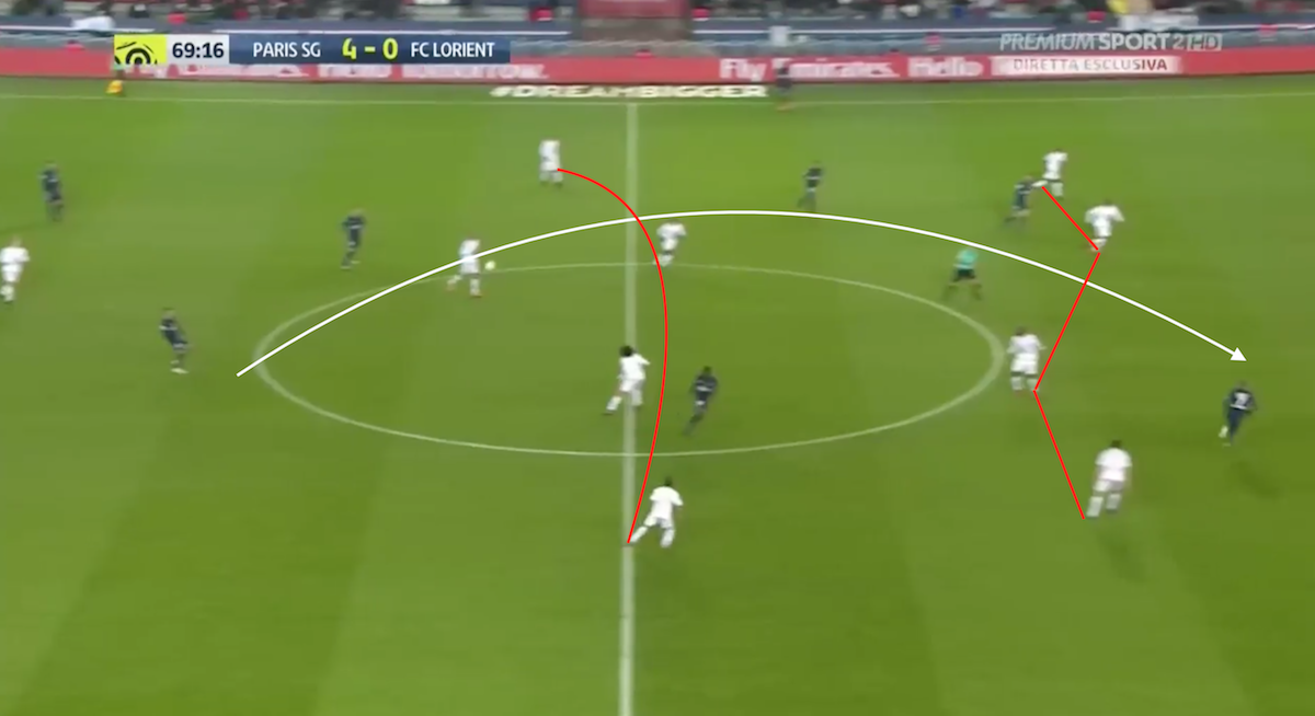 Verratti assist against Lorient
