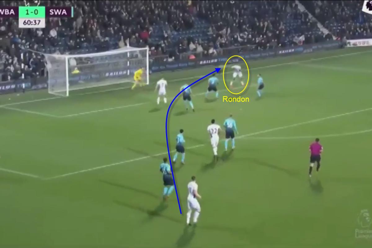 The Baggies striker gets between two Swansea defenders to head home