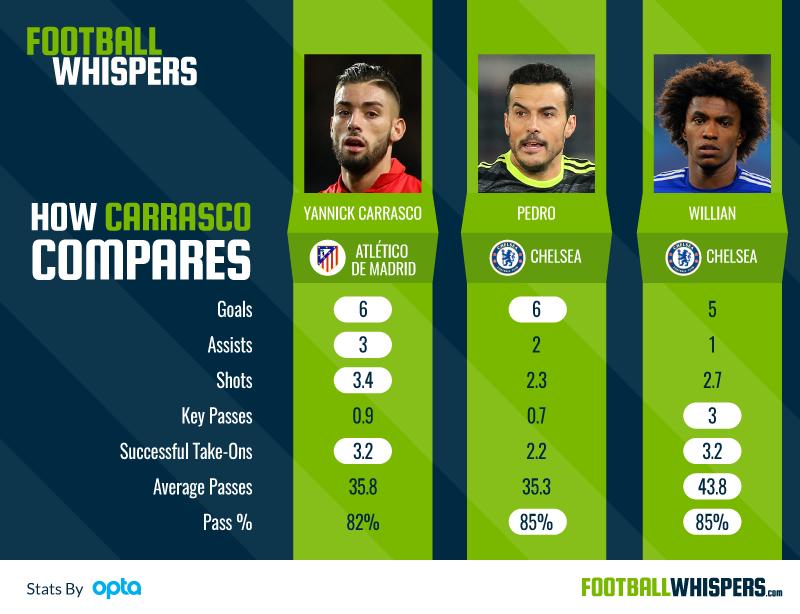 Chelsea-Carrasco-Comparison-200117-V1