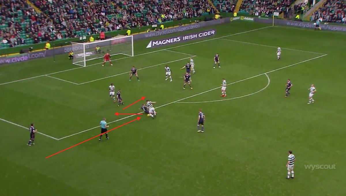 Kieran-Tierney-Close-Control-Celtic