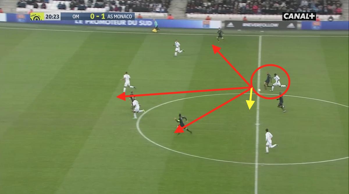 Monaco on the fast break against Marseille