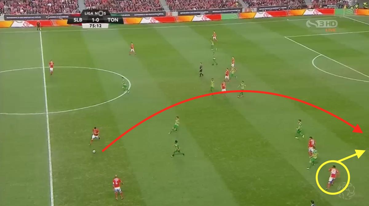 Semedo picks up an assist for Benfica