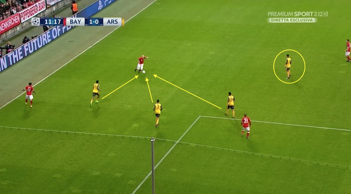 Arsenal's poor defending against Bayern Munich.