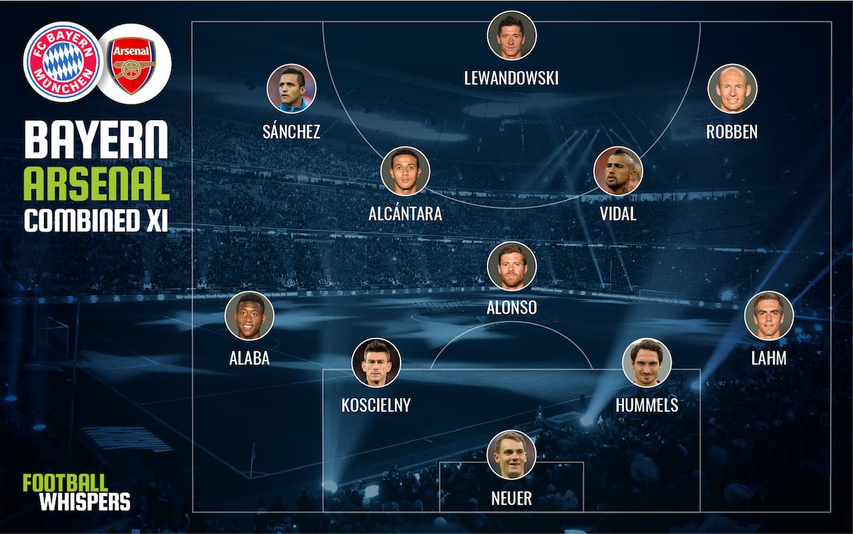 Bayern Munich v Arsenal Combined XI