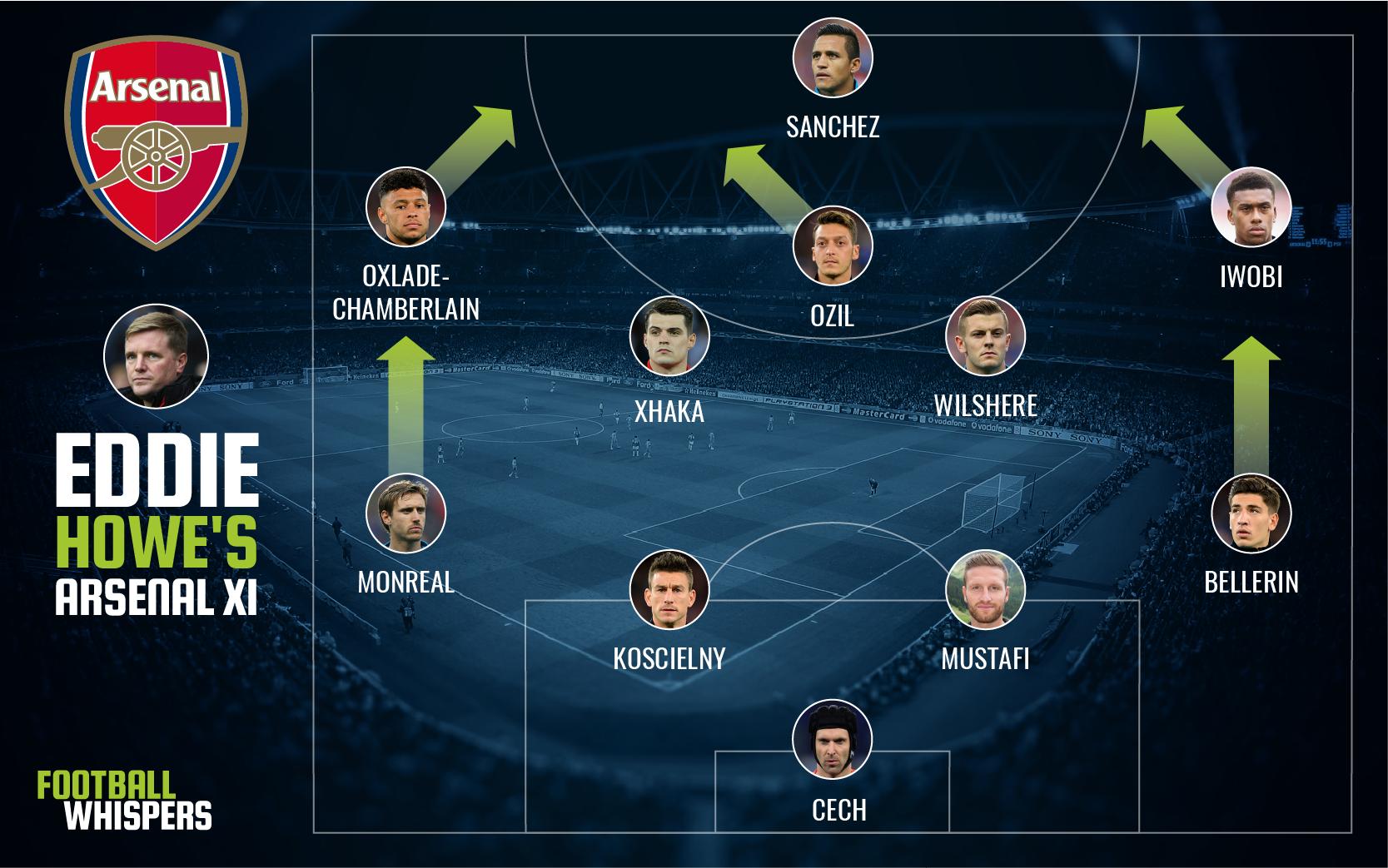 HOWE Arsenal Starting XI-02