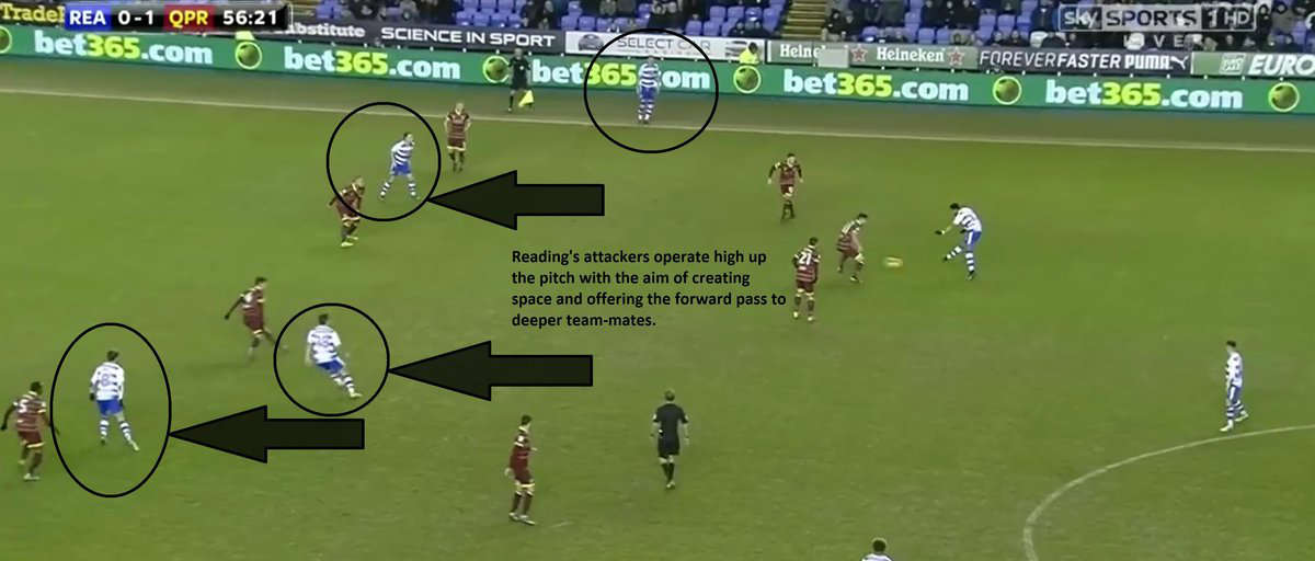 A Reading FC attacking move