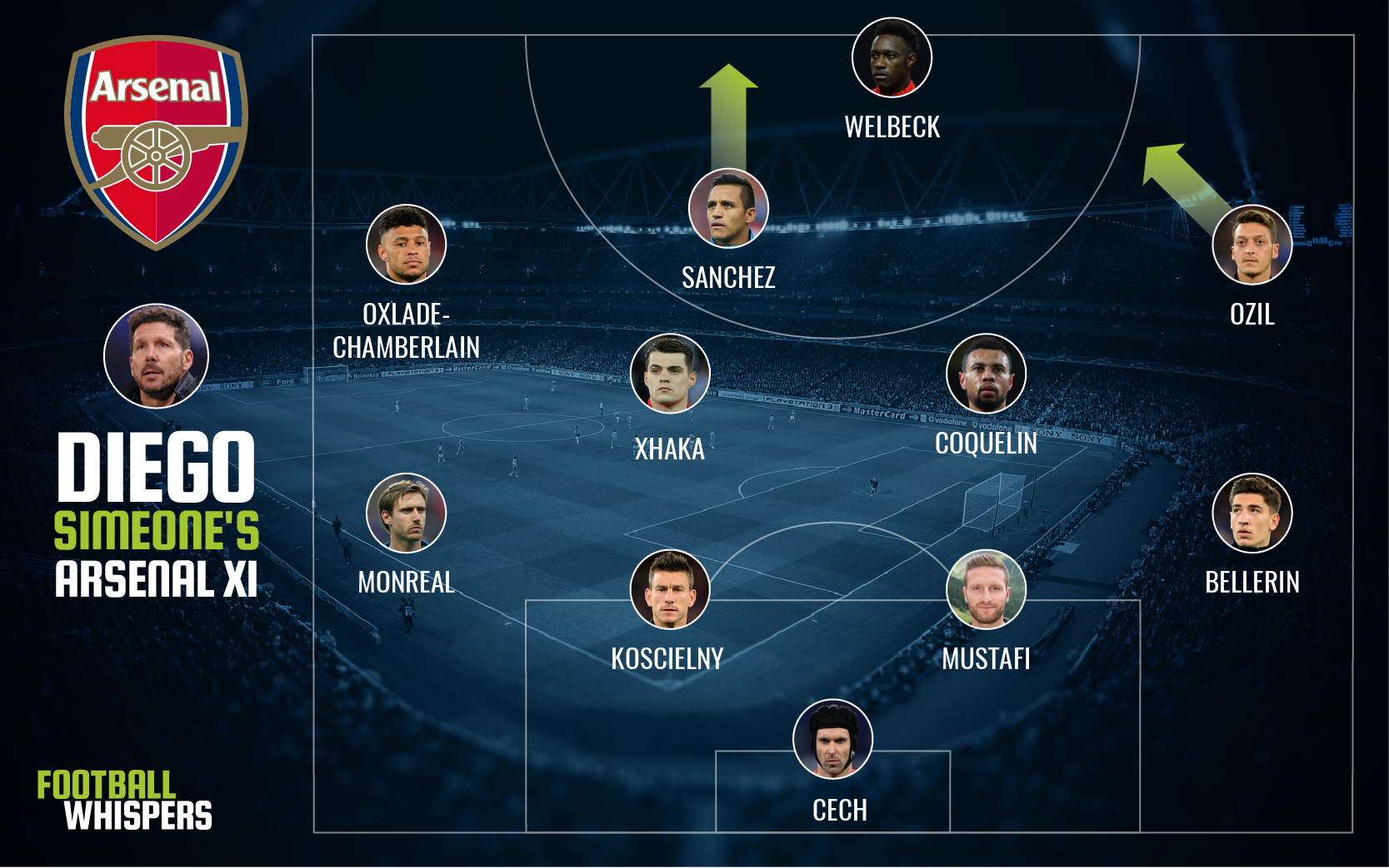 SIMEONE Arsenal Starting XI-03