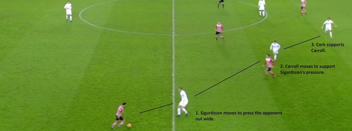 Swansea press wide