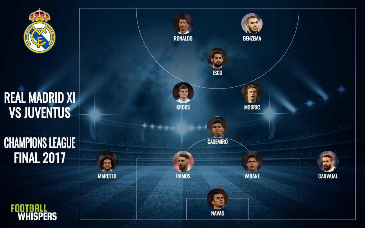 Real Madrid's starting XI in the Champions League final against Juventus