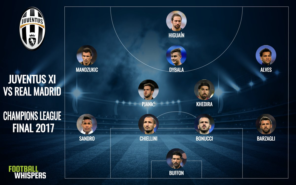 Juventus' starting XI in the Champions League final against Real Madrid
